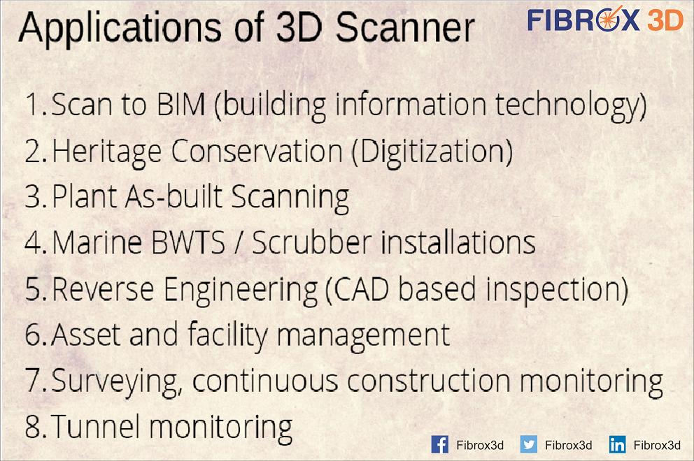 Application of 3D Scanner